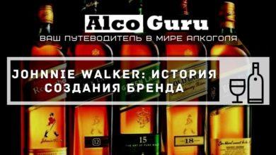 Photo of Johnnie Walker: история создания бренда